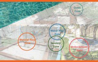 How To Create A Fun Playground Area