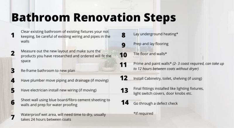 Step-by-step guide on bathroom renovation