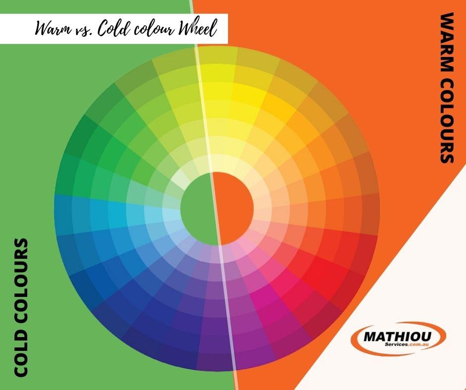 Paint Colour wheel- warm and cold colours